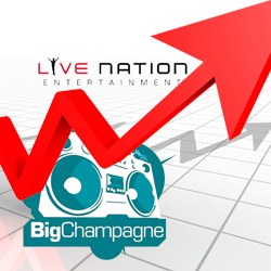 Live Nation Acquires BigChampagne